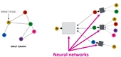 Picture of Graph Neural Network tool for Traffic Performance Prediction Project
