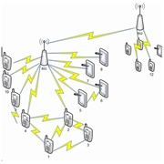 Graph Neural Networks for Service Assignment Project Picture